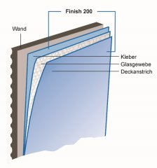 Grafik Finish 200 (749x800).jpg